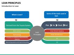 Lean Principles PPT slide 22
