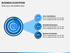 Business Ecosystem PPT Slide 15