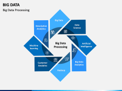 Big data PPT slide 8