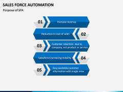 Sales Force Automation PPT Slide 10