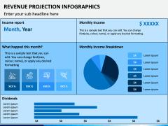 Revenue Projection Infographics PPT Slide 8