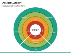 Layered Security PPT slide 21