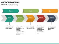 Growth Roadmap PPT Slide 21