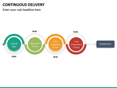 Continuous Delivery PPT Slide 40