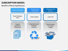 Subscription Model PPT Slide 13