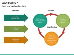 Lean Startup PPT Slide 44