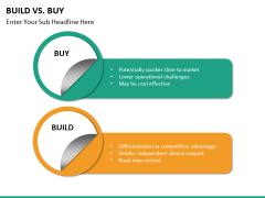 Build vs buy PPT slide 21