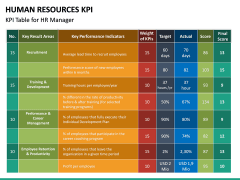 HR KPI PPT Slide 16
