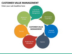 Customer Value Management PPT Slide 13
