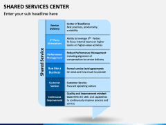 Shared Services Center PPT Slide 10