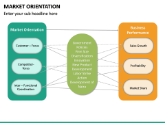 Market Orientation PPT slide 31