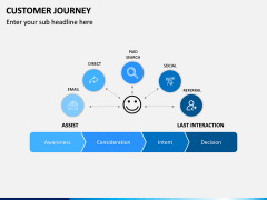 Customer Journey PPT Slide 23