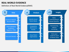 Real World Evidence PPT Slide 1