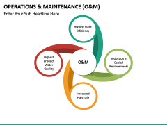 Operations and Maintenance PPT Slide 20