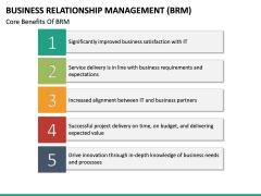 Business Relationship Management (BRM) PPT Slide 30