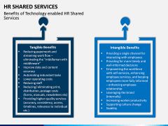 HR Shared Services PPT Slide 12