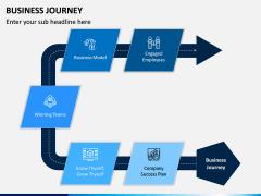 Business Journey PPT Slide 5