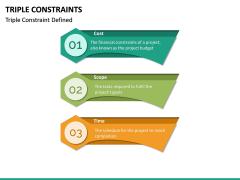 Triple Constraints PPT Slide 11