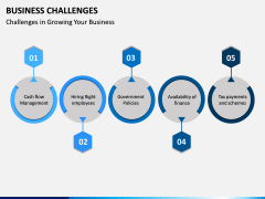 Business Challenges PPT Slide 3