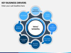 Key Business Drivers PPT Slide 5