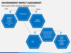 Environmental Impact Assessment (EIA) PPT Slide 9