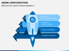 Ozone Layer Depletion PPT Slide 5