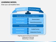 Learning Model PPT Slide 10