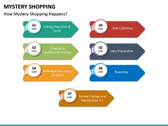 Mystery Shopping PPT Slide 28
