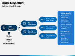 Cloud Migration PPT Slide 14