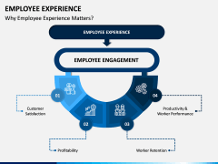 Employee Experience PPT Slide 4