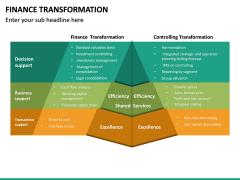 Finance Transformation PPT Slide 32