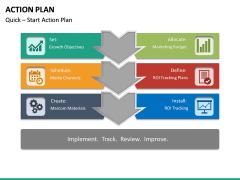 Action Plan PPT Slide 13