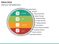 PDCA Cycle PPT Slide 19