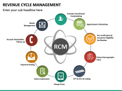 Revenue Cycle Management (RCM) PPT Slide 22