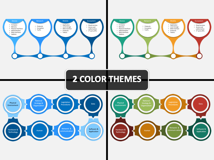 Defense In Depth Powerpoint Template Sketchbubble