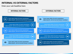 Internal Vs External Factors PPT Slide 3