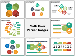 Innovation ecosystem PPT slide MC Combined
