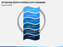 ADHD PPT Slide 7