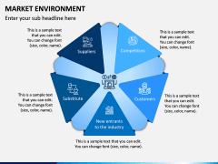 Market Environment PPT Slide 6