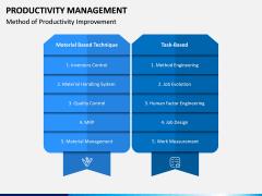 Productivity Management PPT Slide 8
