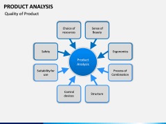Product Analysis PPT Slide 10