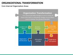 Organizational Transformation PPT Slide 21