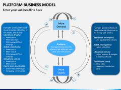 Platform Business Model PPT Slide 13