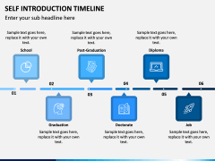 Self Introduction Timeline PPT Slide 2