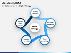 Digital Strategy PPT Slide 10