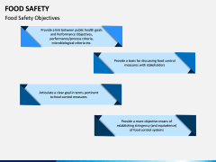 Food Safety PPT Slide 8