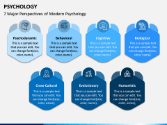 Psychology PPT Slide 10