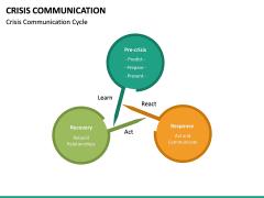Crisis Communication PPT Slide 27