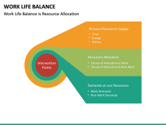 Work Life Balance PPT Slide 23