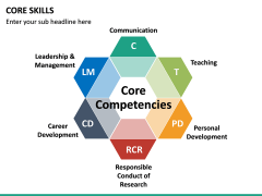 Core Skills PPT slide 22